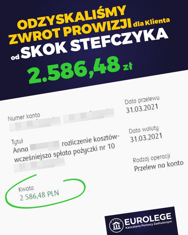 zwrot prowizji bankowej kasa polska